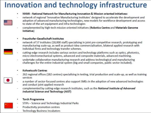 Innovation and Technology Infrastructure