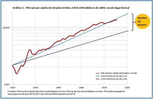 Fiscal-Innovation-Chart-1