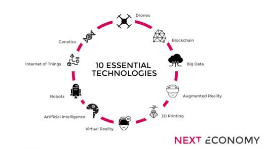 10-essential-technologies-1-787x443