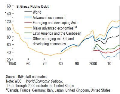 deuda-global